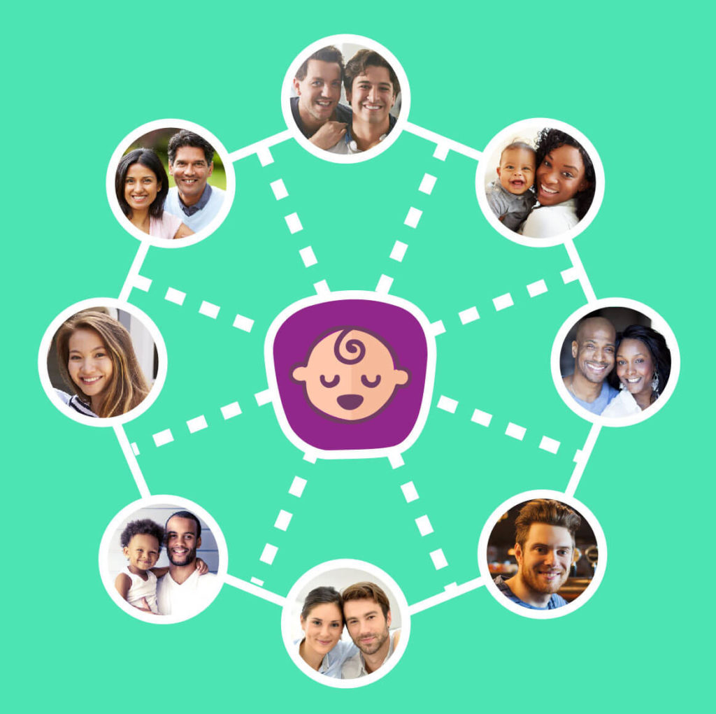 Just a Baby - find a surrogate, partner, co-parent, sperm or egg donor